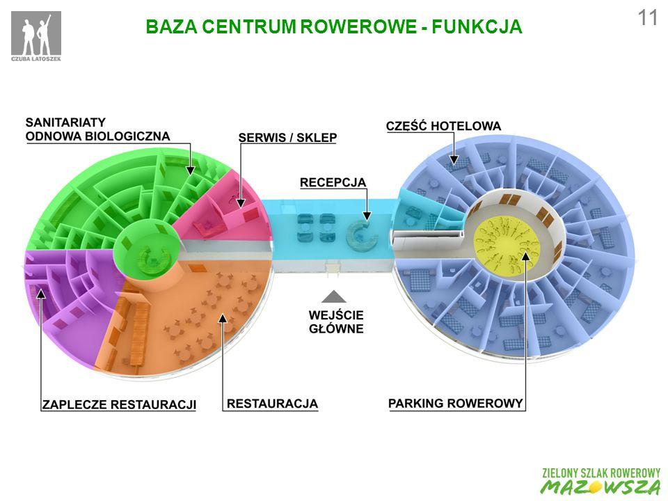 BAZA CENTRUM ROWEROWE - FUNKCJA