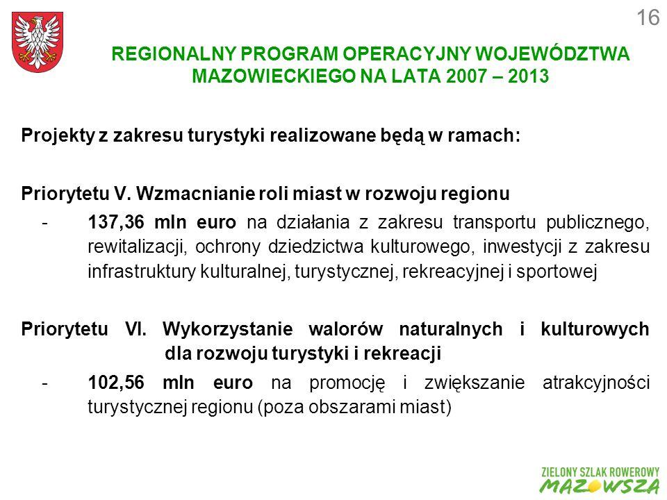 16 REGIONALNY PROGRAM OPERACYJNY WOJEWÓDZTWA MAZOWIECKIEGO NA LATA 2007 – 2013. Projekty z zakresu turystyki realizowane będą w ramach: