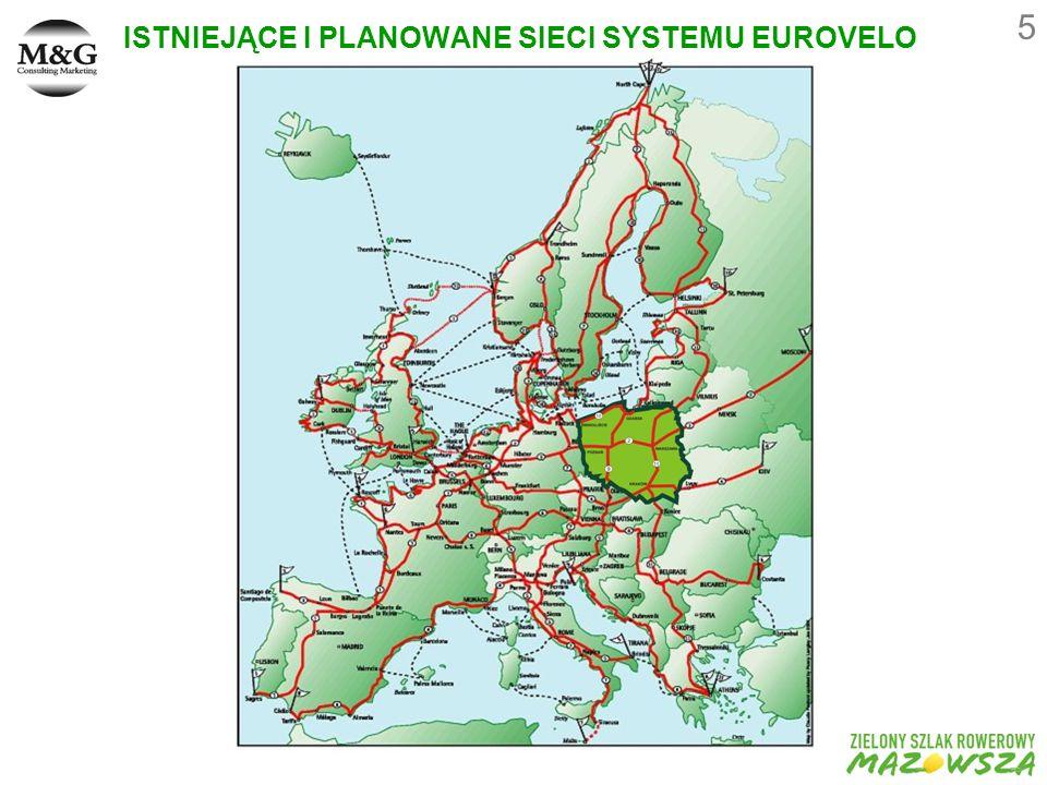 ISTNIEJĄCE I PLANOWANE SIECI SYSTEMU EUROVELO