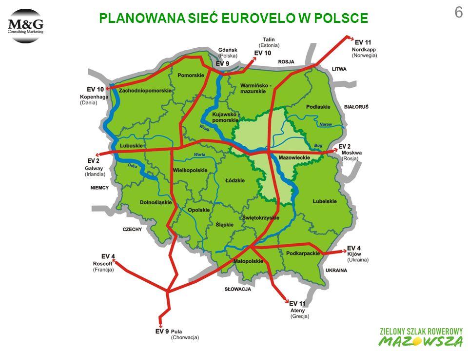 PLANOWANA SIEĆ EUROVELO W POLSCE