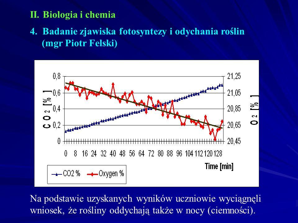 II. Biologia i chemia 4. Badanie zjawiska fotosyntezy i odychania roślin (mgr Piotr Felski)