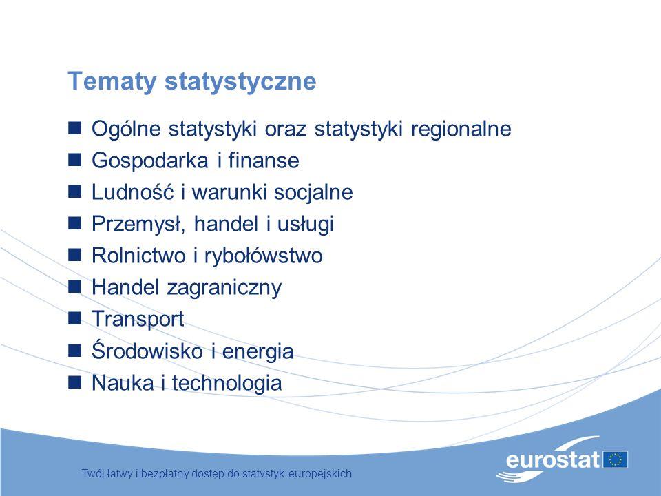 Tematy statystyczne Ogólne statystyki oraz statystyki regionalne