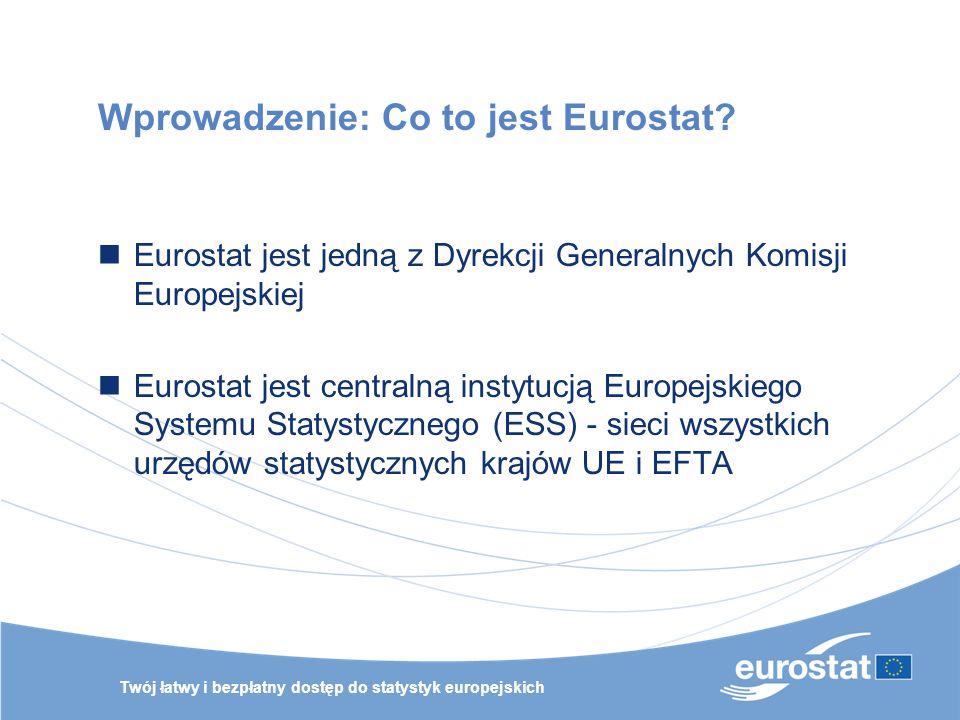 Wprowadzenie: Co to jest Eurostat