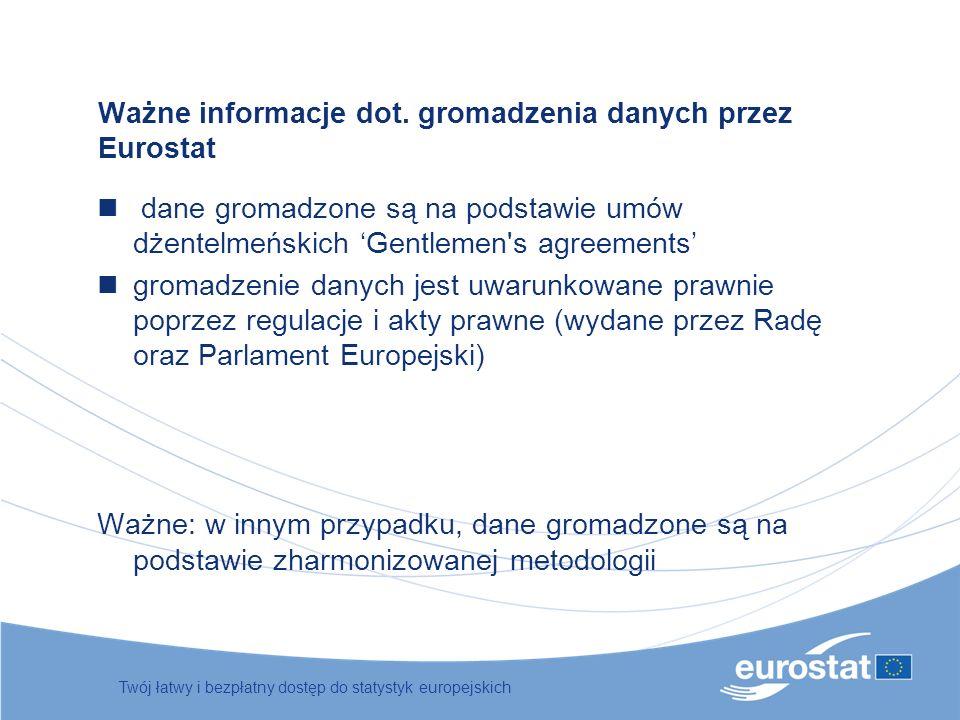 Ważne informacje dot. gromadzenia danych przez Eurostat