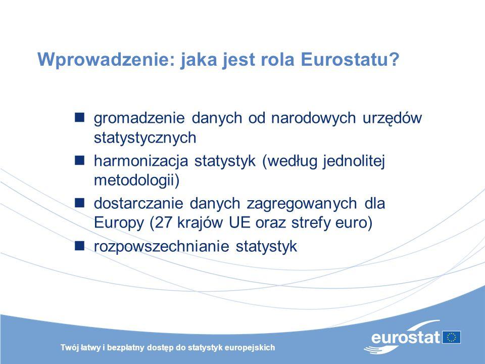 Wprowadzenie: jaka jest rola Eurostatu