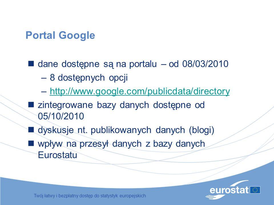 Portal Google dane dostępne są na portalu – od 08/03/2010
