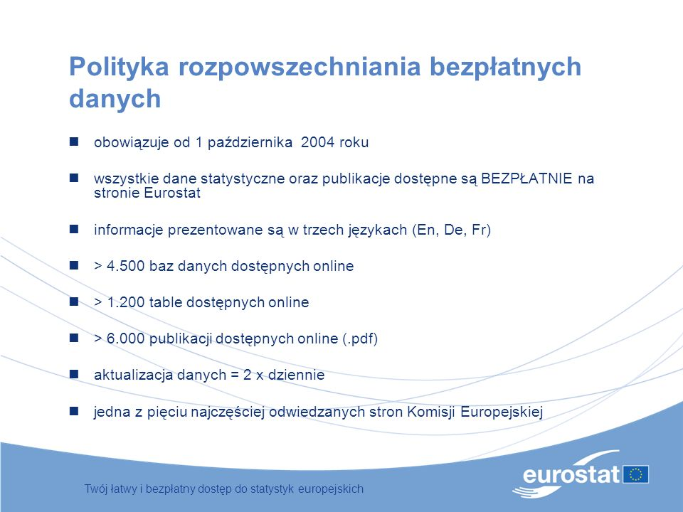 Polityka rozpowszechniania bezpłatnych danych