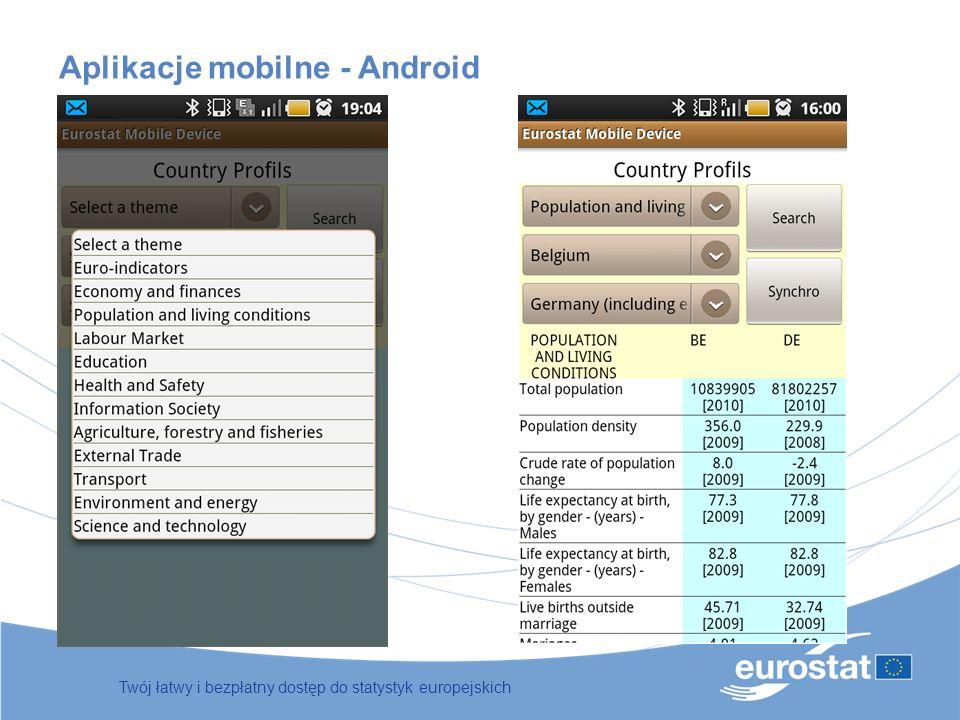 Aplikacje mobilne - Android