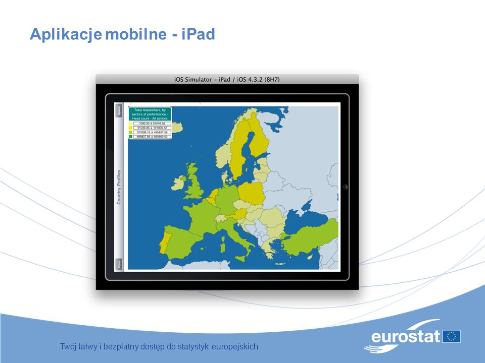Aplikacje mobilne - iPad