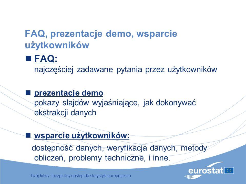 FAQ, prezentacje demo, wsparcie użytkowników