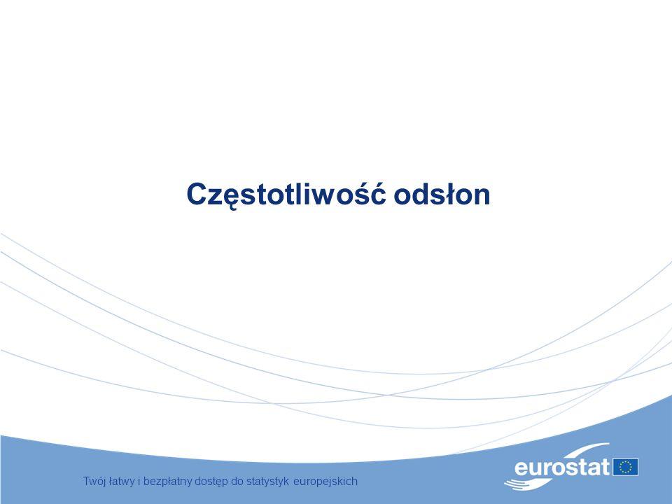 Częstotliwość odsłon Twój łatwy i bezpłatny dostęp do statystyk europejskich 6