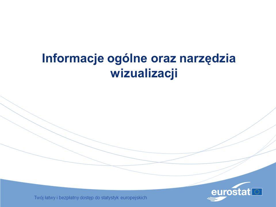 Informacje ogólne oraz narzędzia wizualizacji