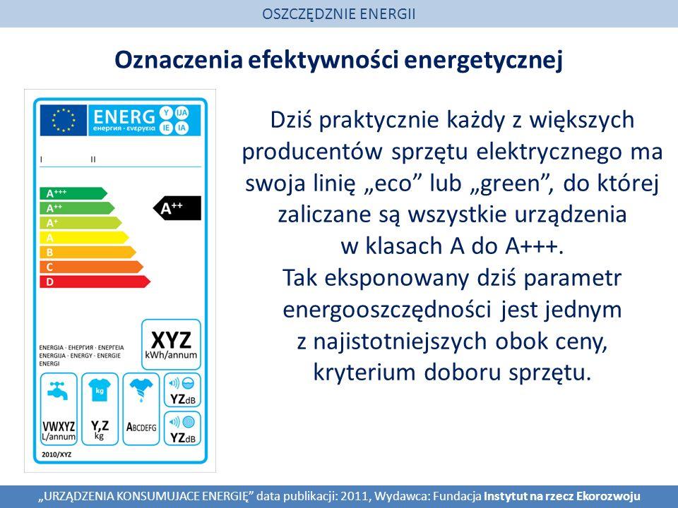 Oznaczenia efektywności energetycznej