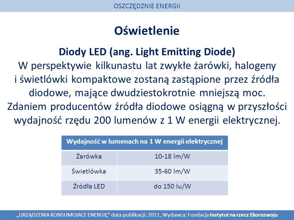 Wydajność w lumenach na 1 W energii elektrycznej