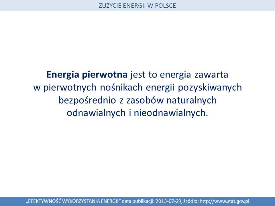 Energia pierwotna jest to energia zawarta