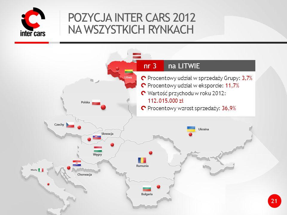 POZYCJA INTER CARS 2012 NA WSZYSTKICH RYNKACH na LITWIE nr 3