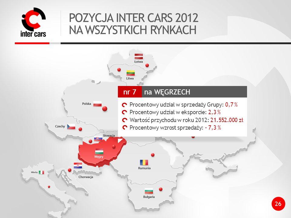 POZYCJA INTER CARS 2012 NA WSZYSTKICH RYNKACH na WĘGRZECH nr 7