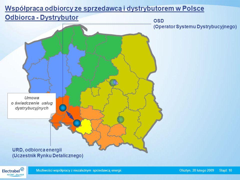 Umowa o świadczenie usług dystrybucyjnych