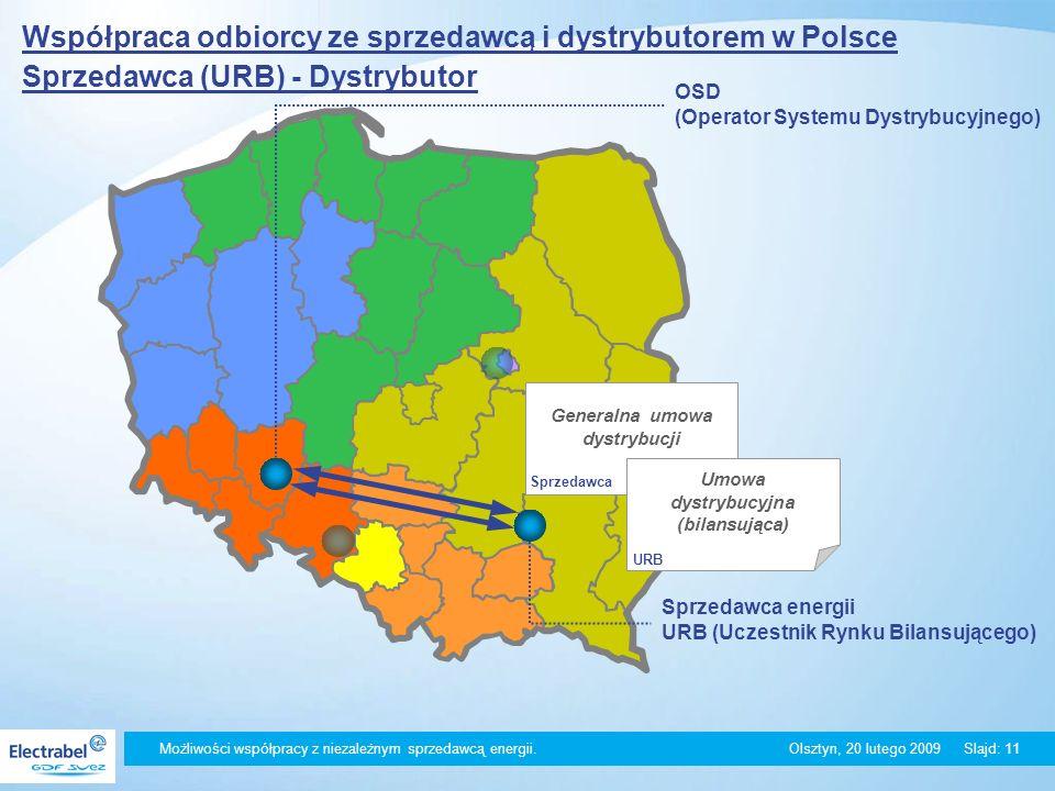 Generalna umowa dystrybucji Umowa dystrybucyjna (bilansująca)