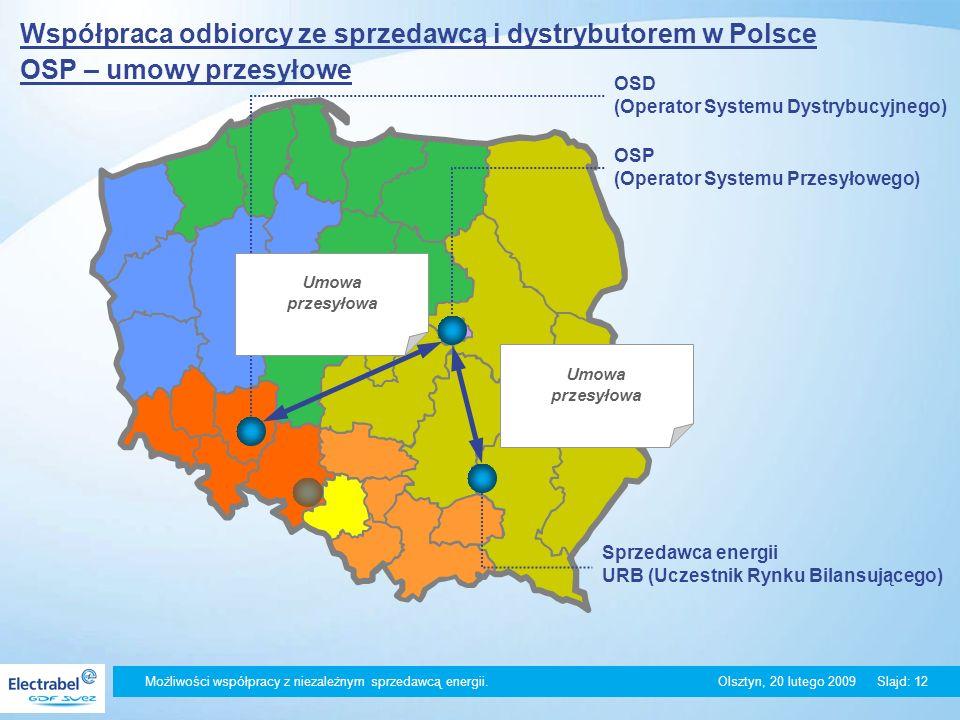 Współpraca odbiorcy ze sprzedawcą i dystrybutorem w Polsce OSP – umowy przesyłowe