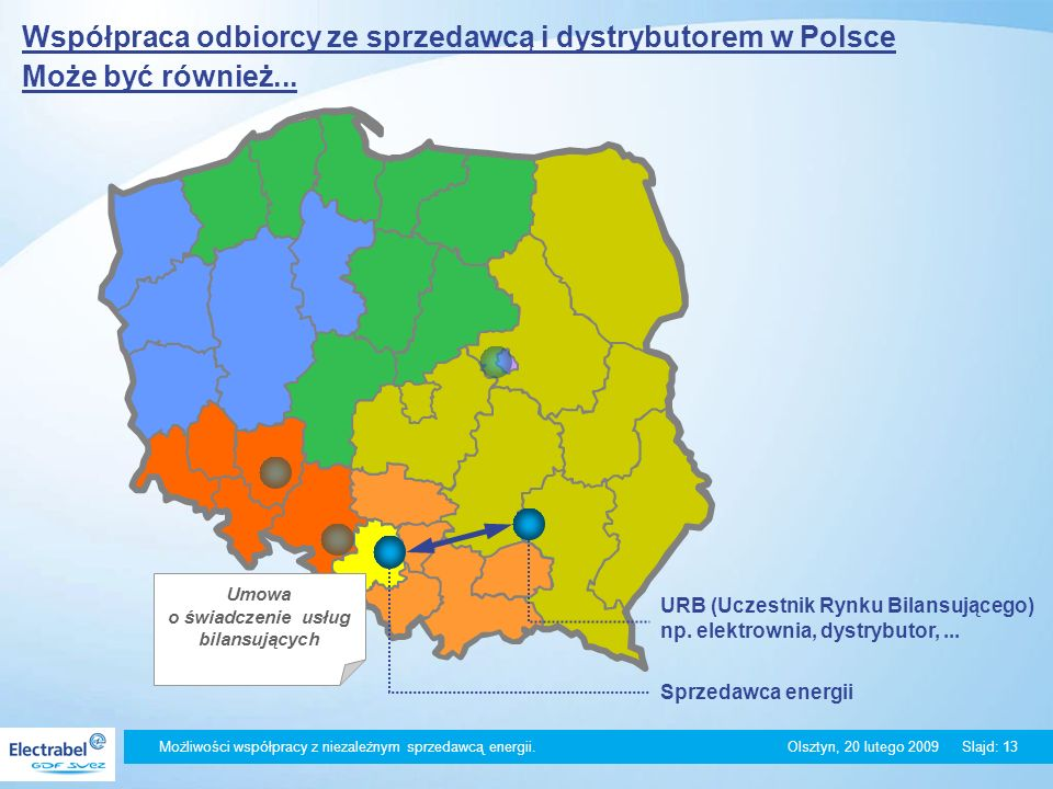 Umowa o świadczenie usług bilansujących