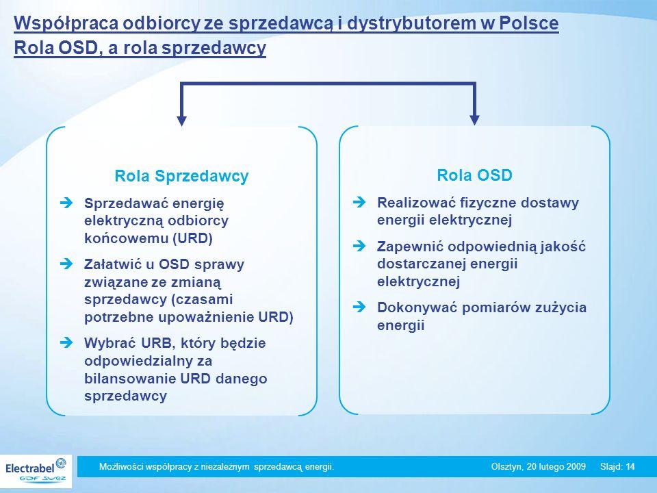 Współpraca odbiorcy ze sprzedawcą i dystrybutorem w Polsce Rola OSD, a rola sprzedawcy