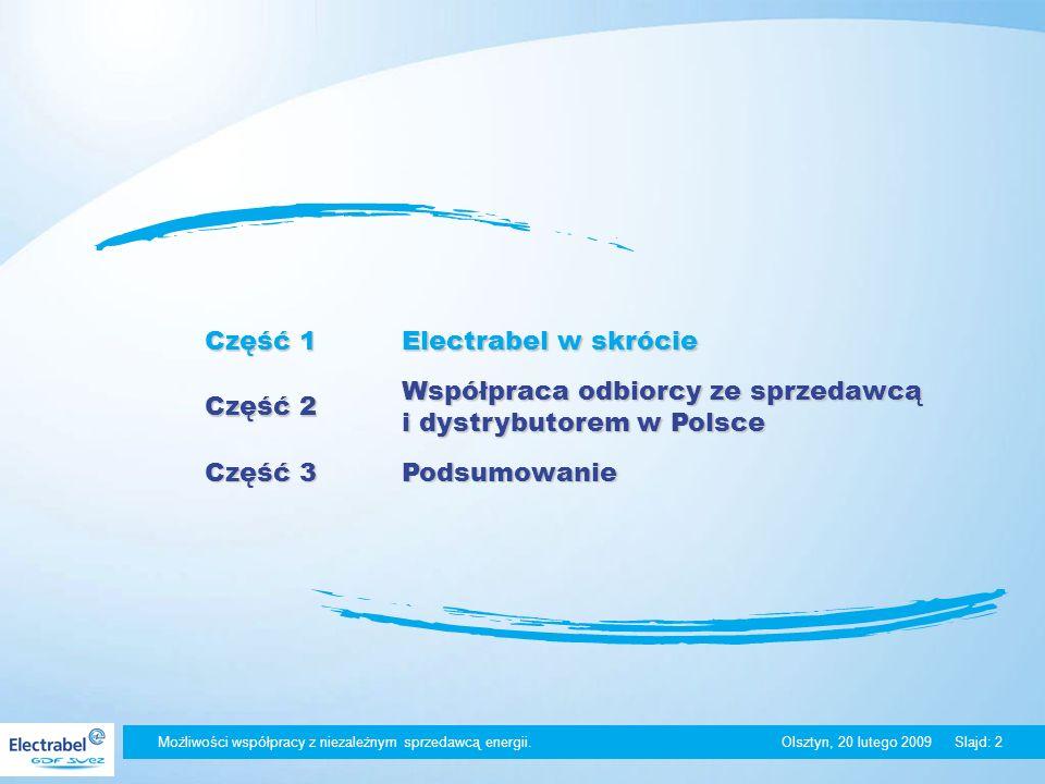 Współpraca odbiorcy ze sprzedawcą i dystrybutorem w Polsce