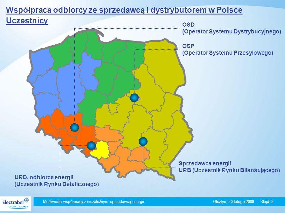 Współpraca odbiorcy ze sprzedawcą i dystrybutorem w Polsce Uczestnicy