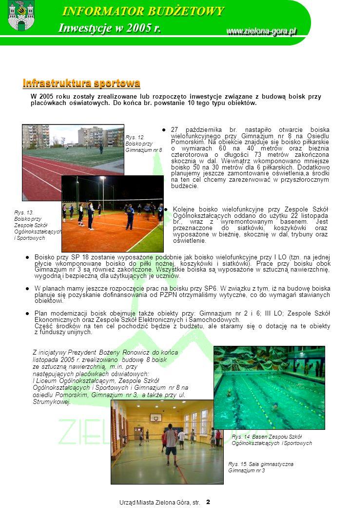 INFORMATOR BUDŻETOWY Inwestycje w 2005 r. www.zielona-gora.pl