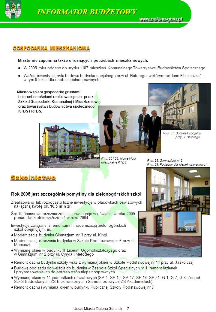 INFORMATOR BUDŻETOWY www.zielona-gora.pl GOSPODARKA MIESZKANIOWA