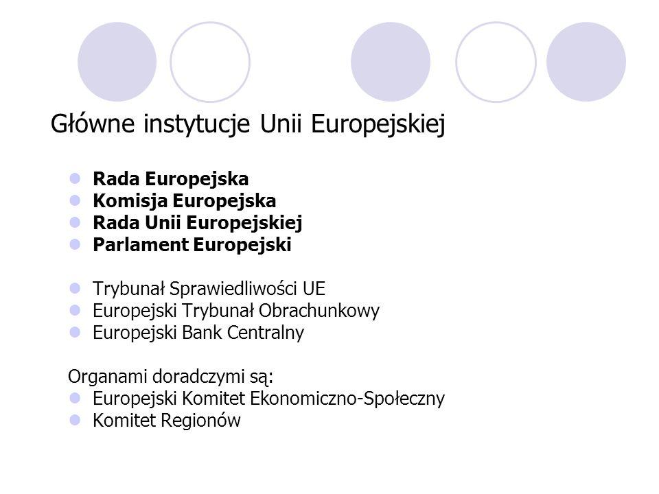 Główne instytucje Unii Europejskiej
