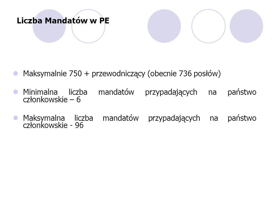 Liczba Mandatów w PE Maksymalnie 750 + przewodniczący (obecnie 736 posłów) Minimalna liczba mandatów przypadających na państwo członkowskie – 6.