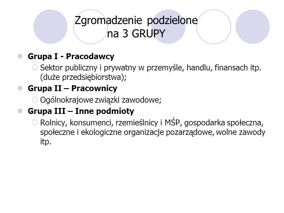 Zgromadzenie podzielone na 3 GRUPY