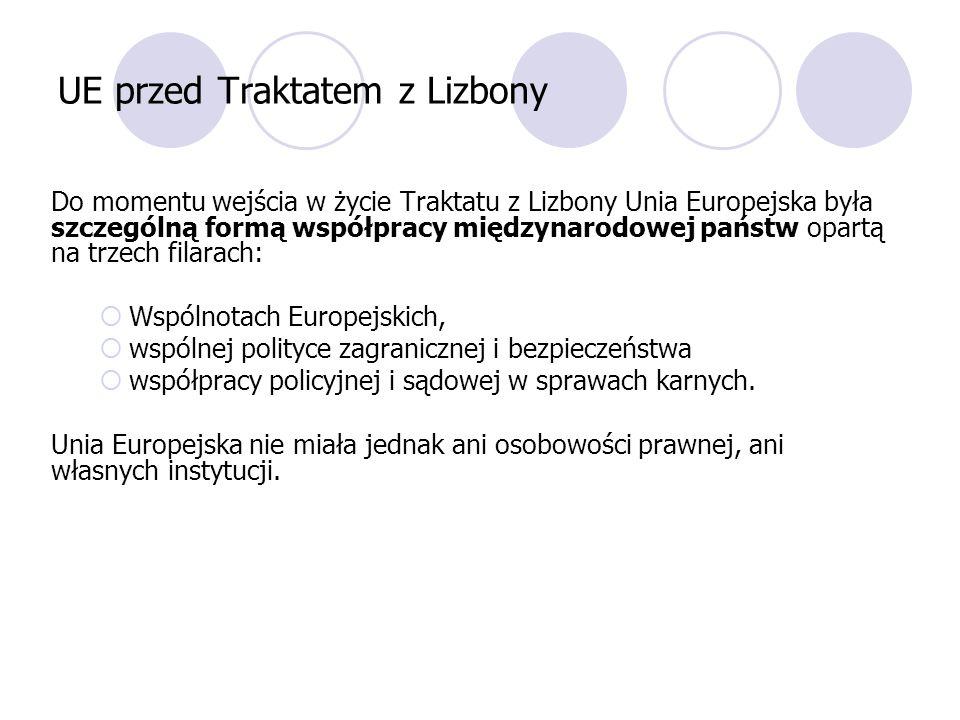 UE przed Traktatem z Lizbony