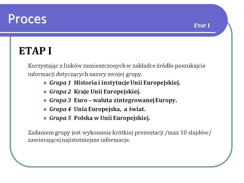 Proces Etap I. ETAP I. Korzystając z linków zamieszczonych w zakładce źródło poszukajcie informacji dotyczących nazwy swojej grupy.
