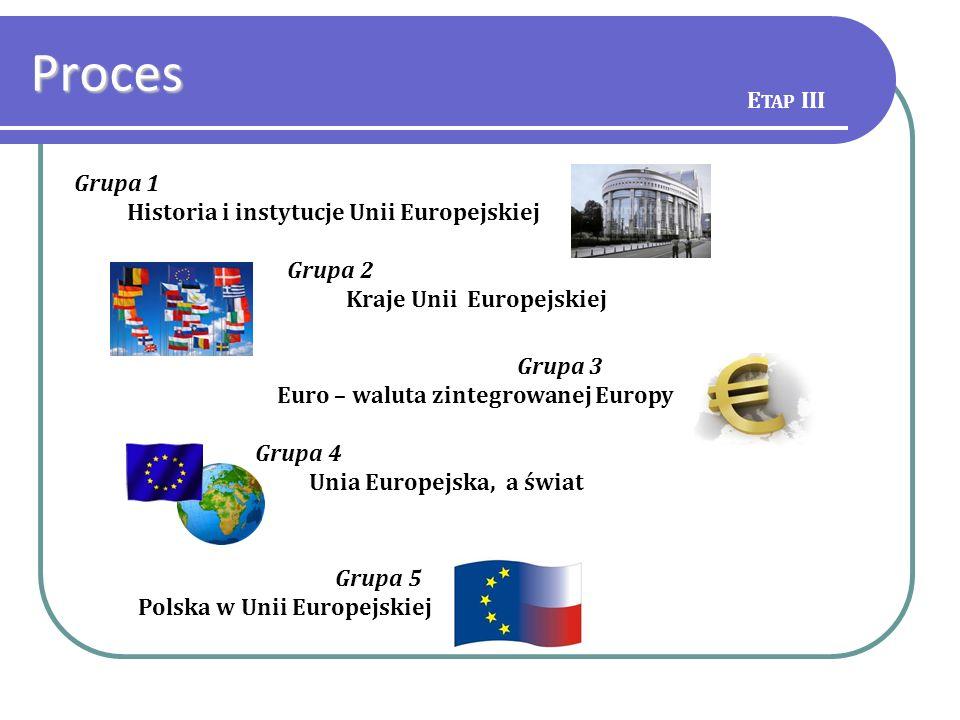 Proces Grupa 1 Etap III Historia i instytucje Unii Europejskiej