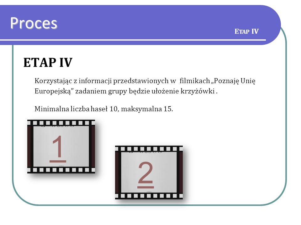 """Proces Etap IV. ETAP IV. Korzystając z informacji przedstawionych w filmikach """"Poznaję Unię Europejską zadaniem grupy będzie ułożenie krzyżówki ."""