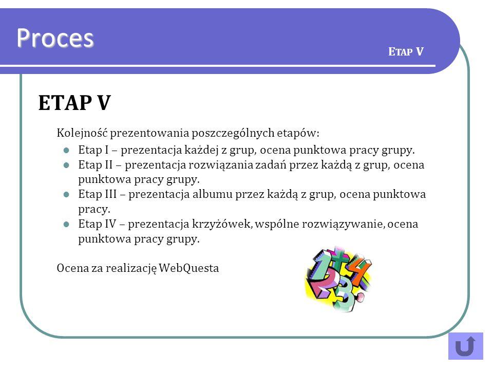 Proces ETAP V Kolejność prezentowania poszczególnych etapów: Etap V