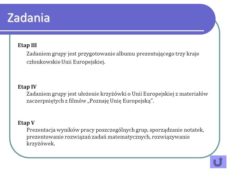 Zadania Etap III. Zadaniem grupy jest przygotowanie albumu prezentującego trzy kraje. członkowskie Unii Europejskiej.