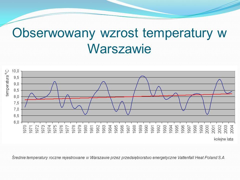 Obserwowany wzrost temperatury w Warszawie