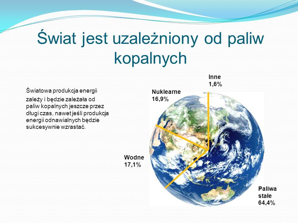 Świat jest uzależniony od paliw kopalnych