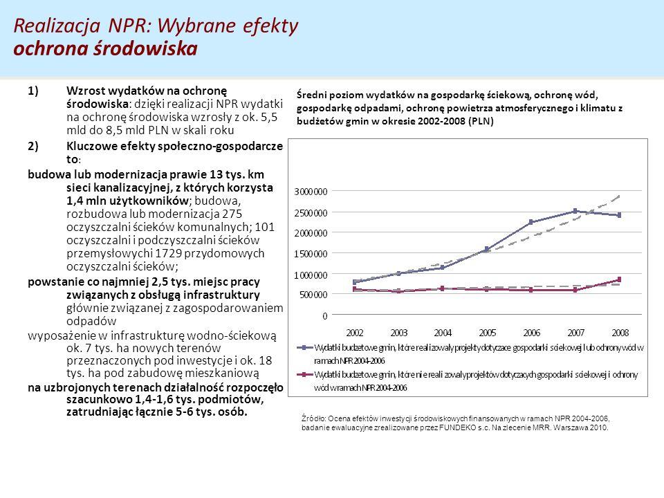 Realizacja NPR: Wybrane efekty ochrona środowiska