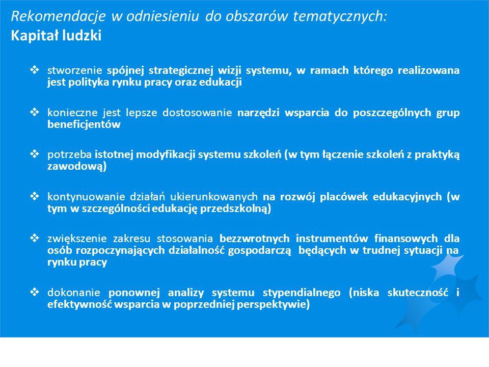 Rekomendacje w odniesieniu do obszarów tematycznych: Kapitał ludzki
