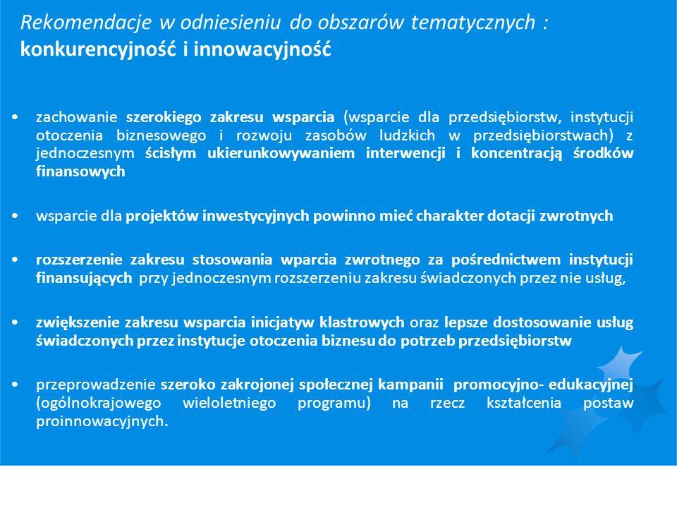 Rekomendacje w odniesieniu do obszarów tematycznych : konkurencyjność i innowacyjność
