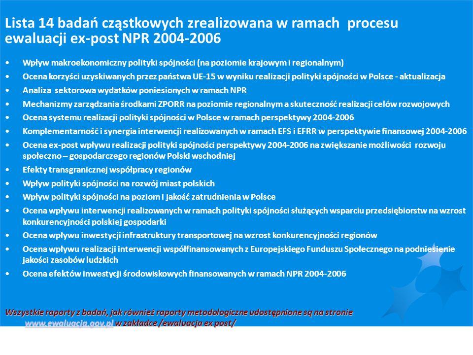 Lista 14 badań cząstkowych zrealizowana w ramach procesu ewaluacji ex-post NPR 2004-2006