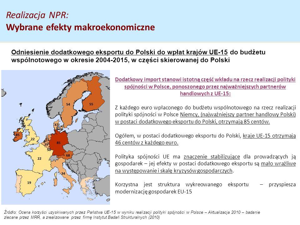 Realizacja NPR: Wybrane efekty makroekonomiczne