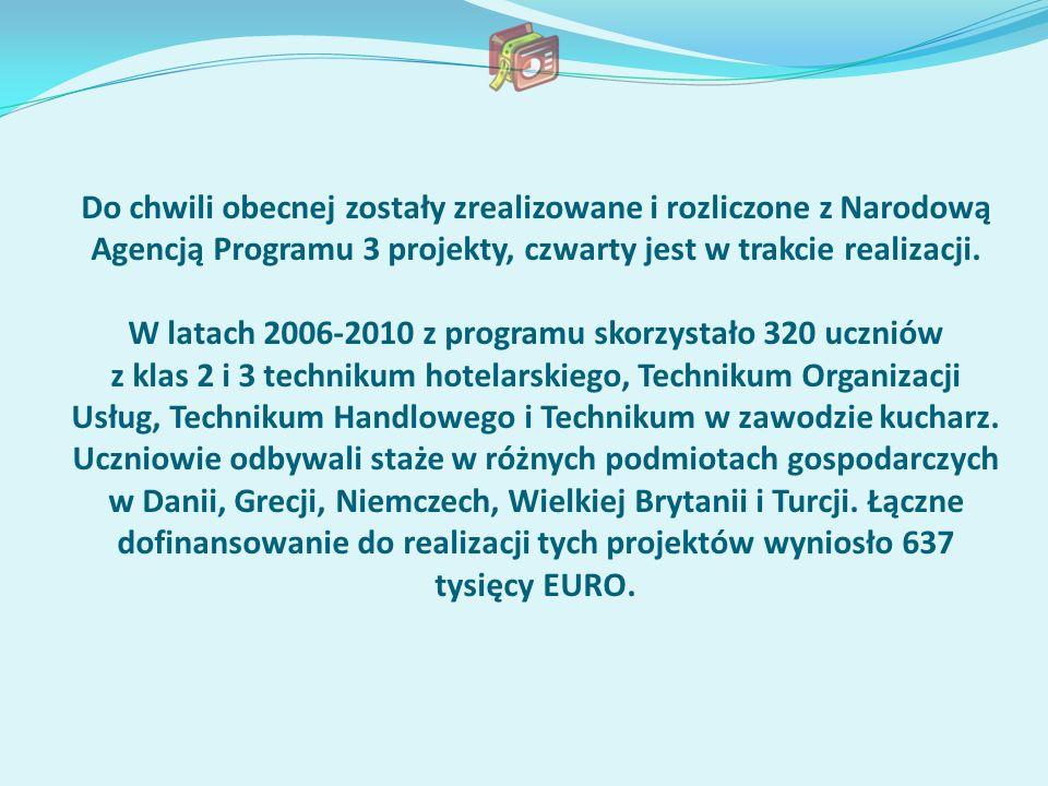 Do chwili obecnej zostały zrealizowane i rozliczone z Narodową Agencją Programu 3 projekty, czwarty jest w trakcie realizacji.