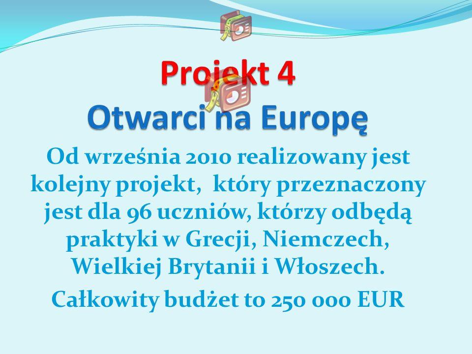 Całkowity budżet to 250 000 EUR