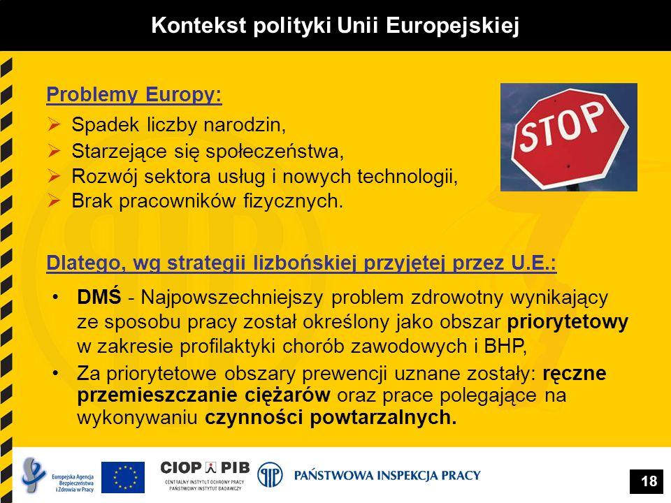 Kontekst polityki Unii Europejskiej