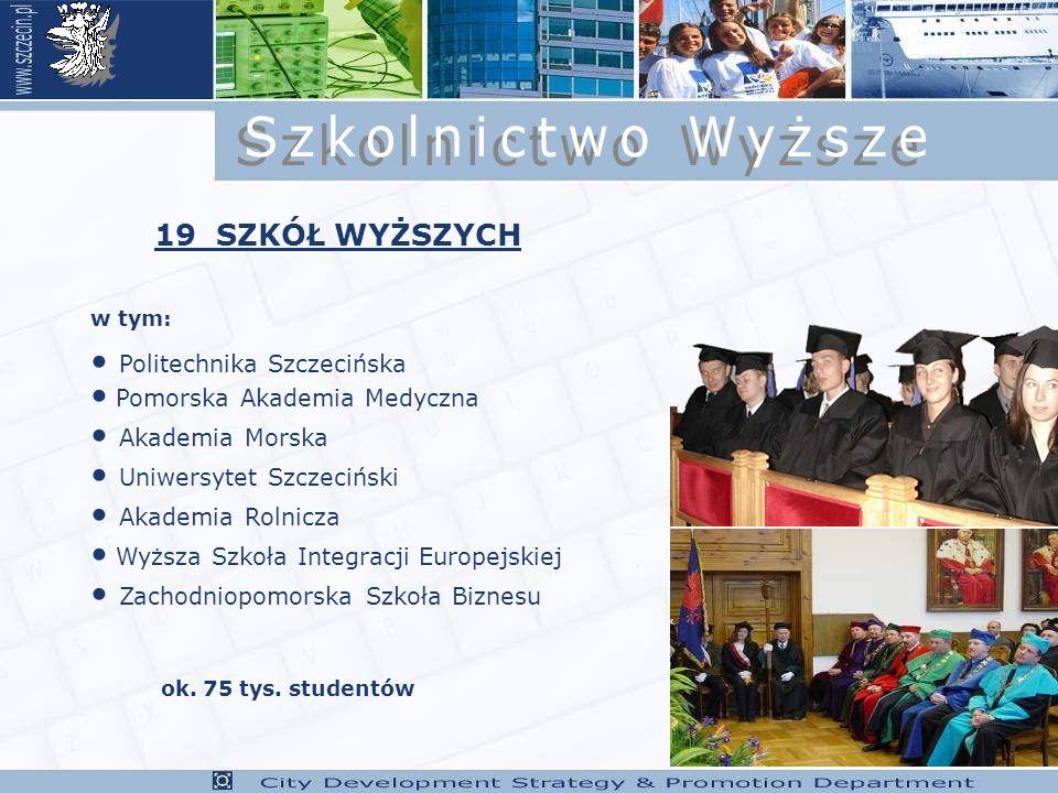 Szkolnictwo Wyższe 19 SZKÓŁ WYŻSZYCH Politechnika Szczecińska